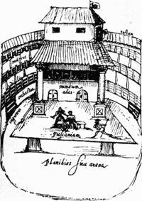 200px-Theatre_in_shakespeares_time_interior_view